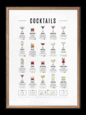 cocktail plakat, drinks, alkohol, plakat